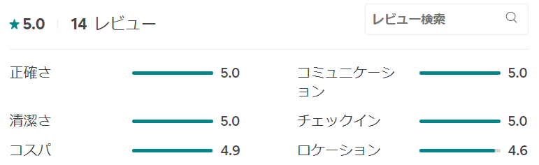 古民家ゆいま~る 辰野町